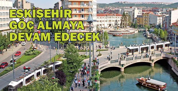 Gayrimenkul sektörü Ankara'da buluştu