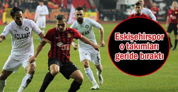 Eskişehirspor play-off potasında