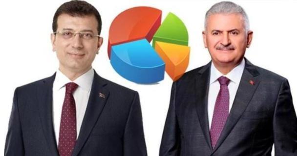 İstanbul'da Ekrem İmamoğlu kazandı