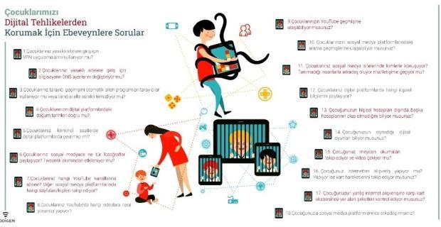 Çocukları dijital tehlikelerden korurken asıl görev ebeveynlere düşüyor