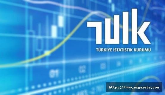 Eskişehir'de ihracat da ithalat da azaldı