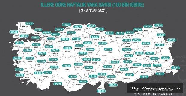 Eskişehir 358,90'dan 524,84'e yükseldi
