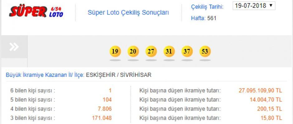 27 Milyonluk büyük ikramiye Eskişehir'e vurdu