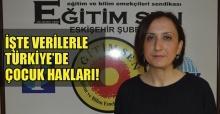 Türkiye çocuk haklarında sınıfta kaldı